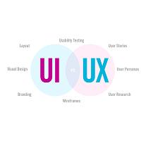 Perbedaan Antara UI dan UX Dalam Pembuatan Website