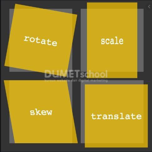 Cara Menggunakan 2D Transform Pada CSS
