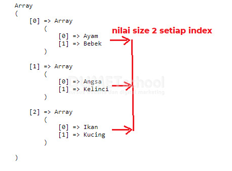 mengenal-fungsi-array-chunk-php-edi-110420