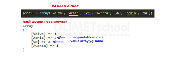 mengenal-fungsi-array_count_values-php-edi-160420